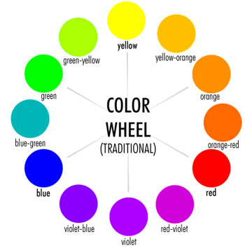 Assignment 1 Color Wheel